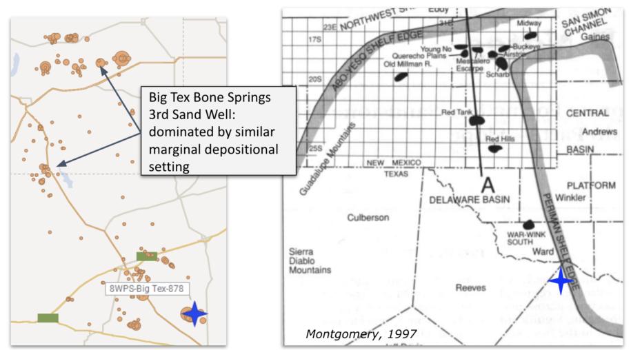 Big Tex Bone Springs oilfields