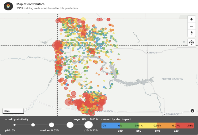 oil and gas forecasts using machine learning models in North Dakota