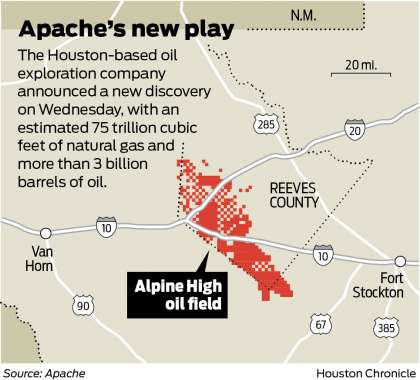 Alpine High oilfield - oil and gas plays analysis