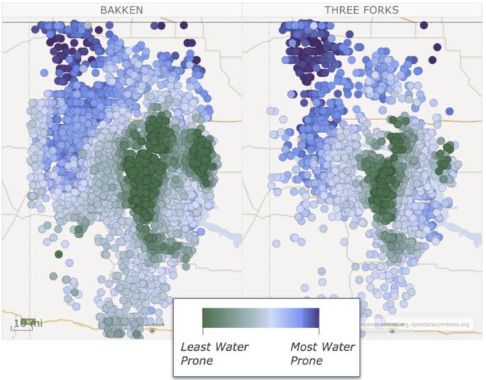 machine learning model for Bakken and Three Forks oil wells