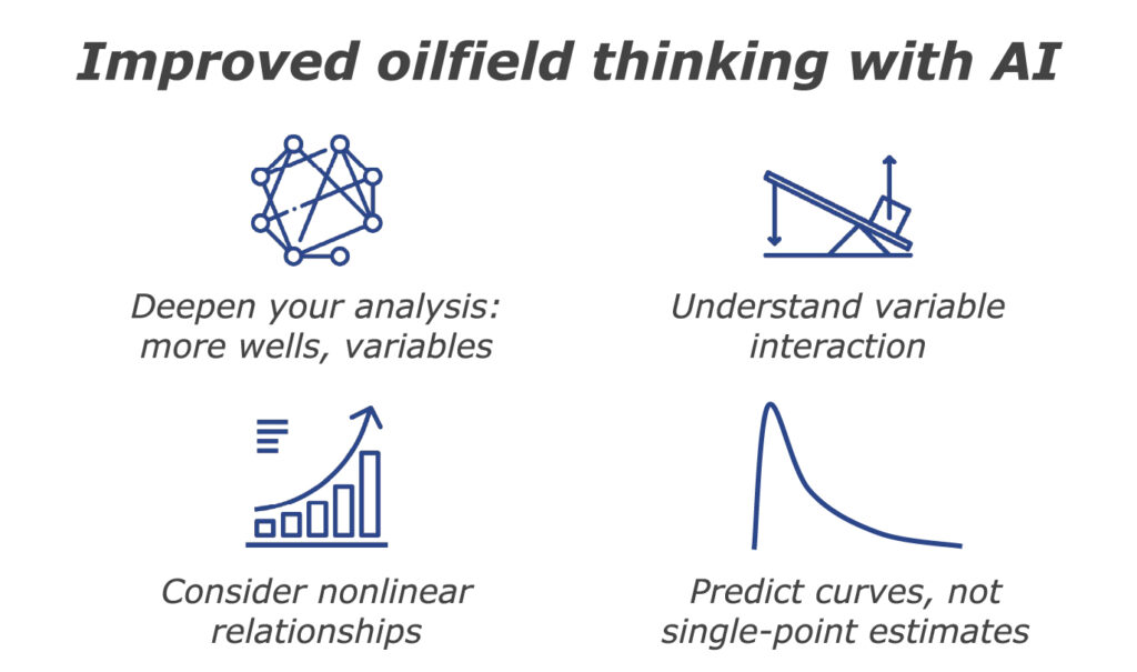 Four ways to improve your thinking in artificial intelligence with oil and gas